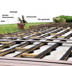 schéma structure de terrasse